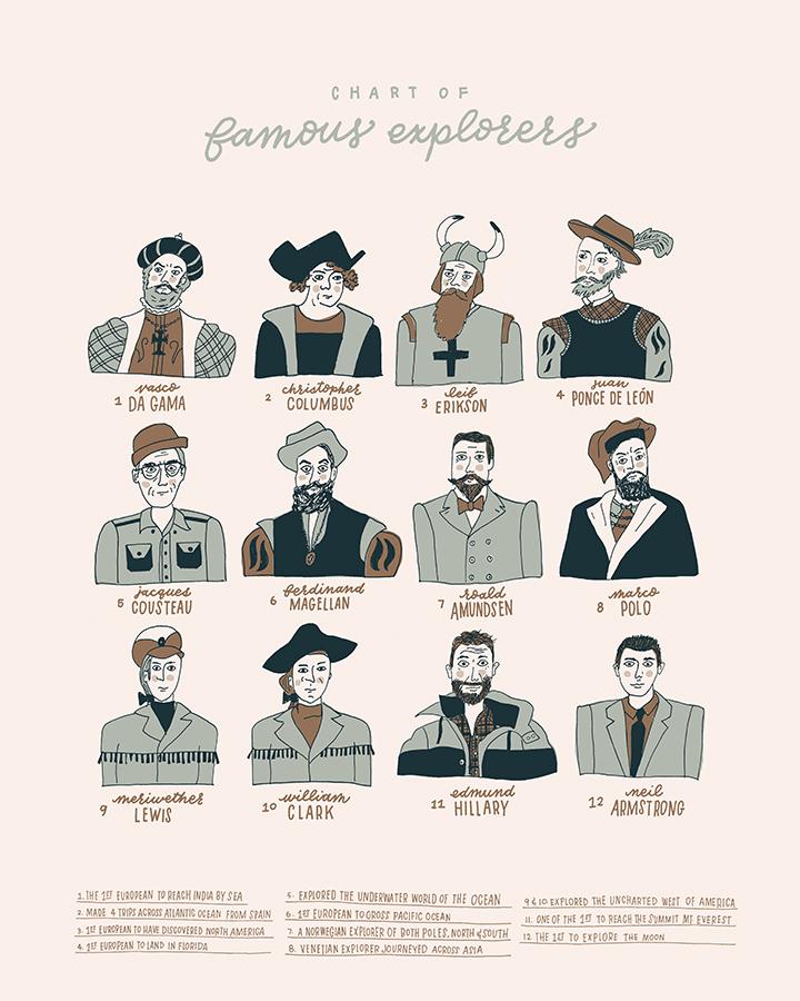 famous-explorers