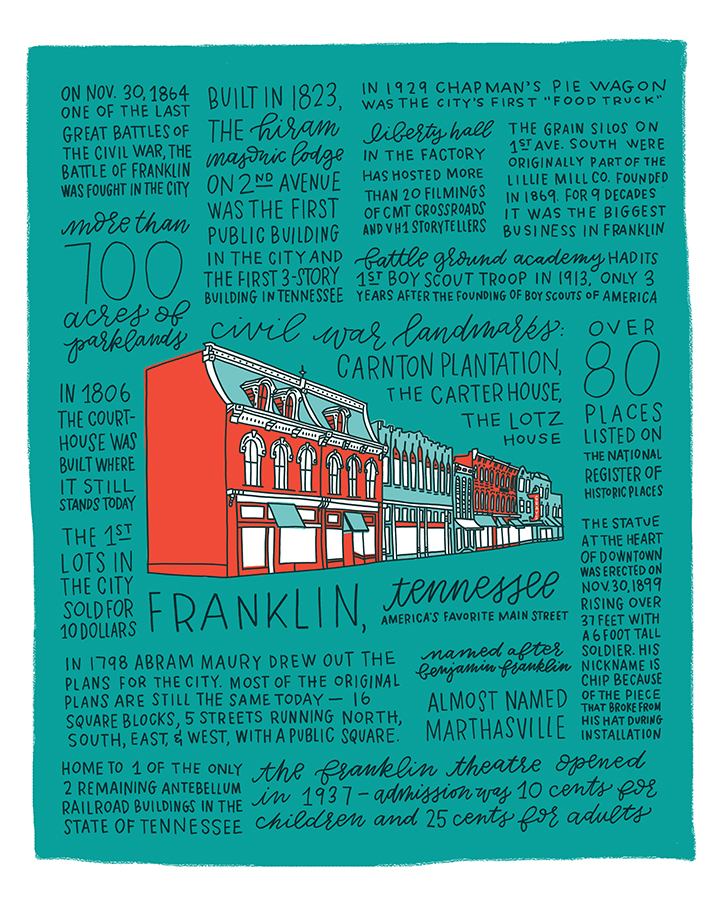 History of Franklin, Tennessee Art Print