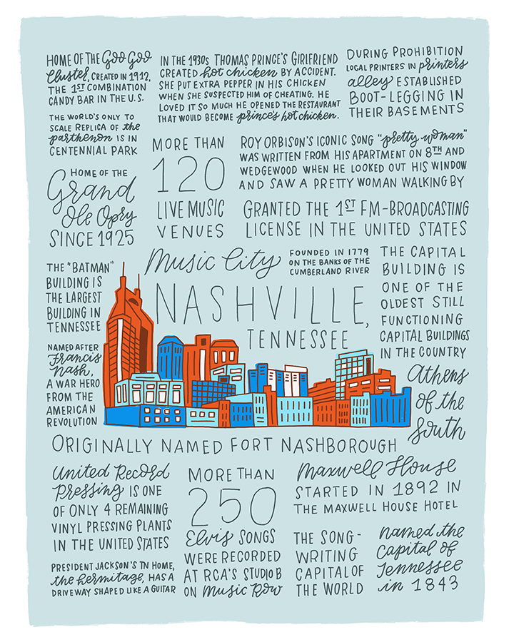 Illustrated History of Nashville, Tennessee by Joanna Dee. Celebrating the unique history of Music City from The Grand Ole Opry, to Elvis recordings, to Goo Goo Clusters.