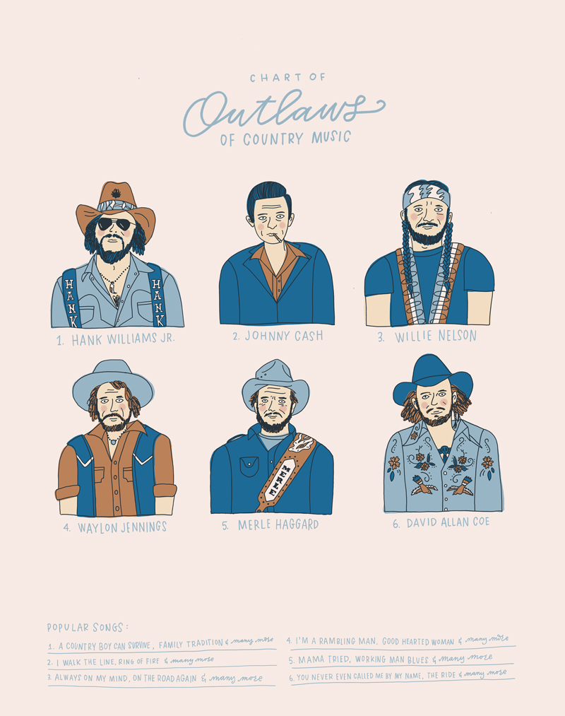 The Outlaws of Country Music