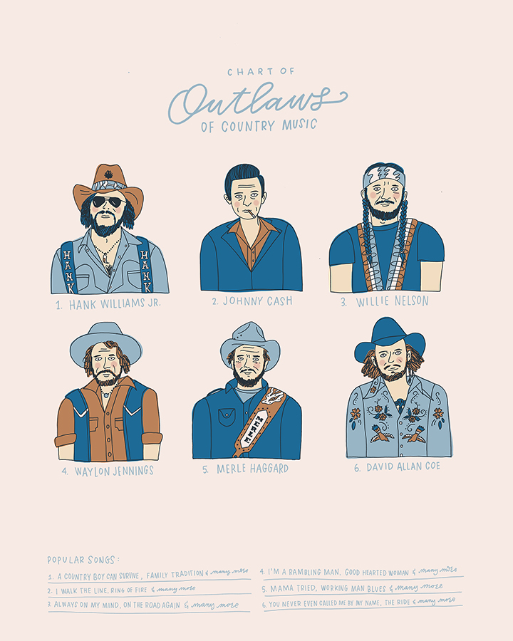 outlaws-of-country-music