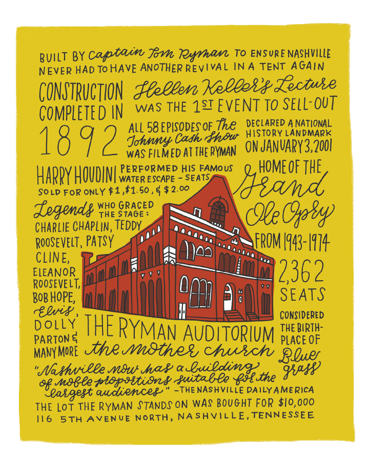 History of the Ryman Auditorium in Nashville, Tennessee
