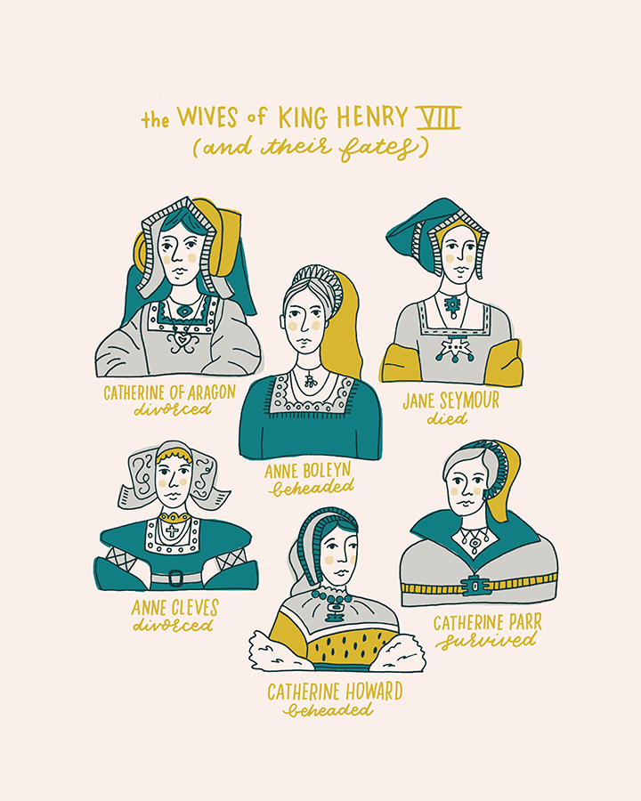 King Henry the VIII's Wives & Their Fates Art Print