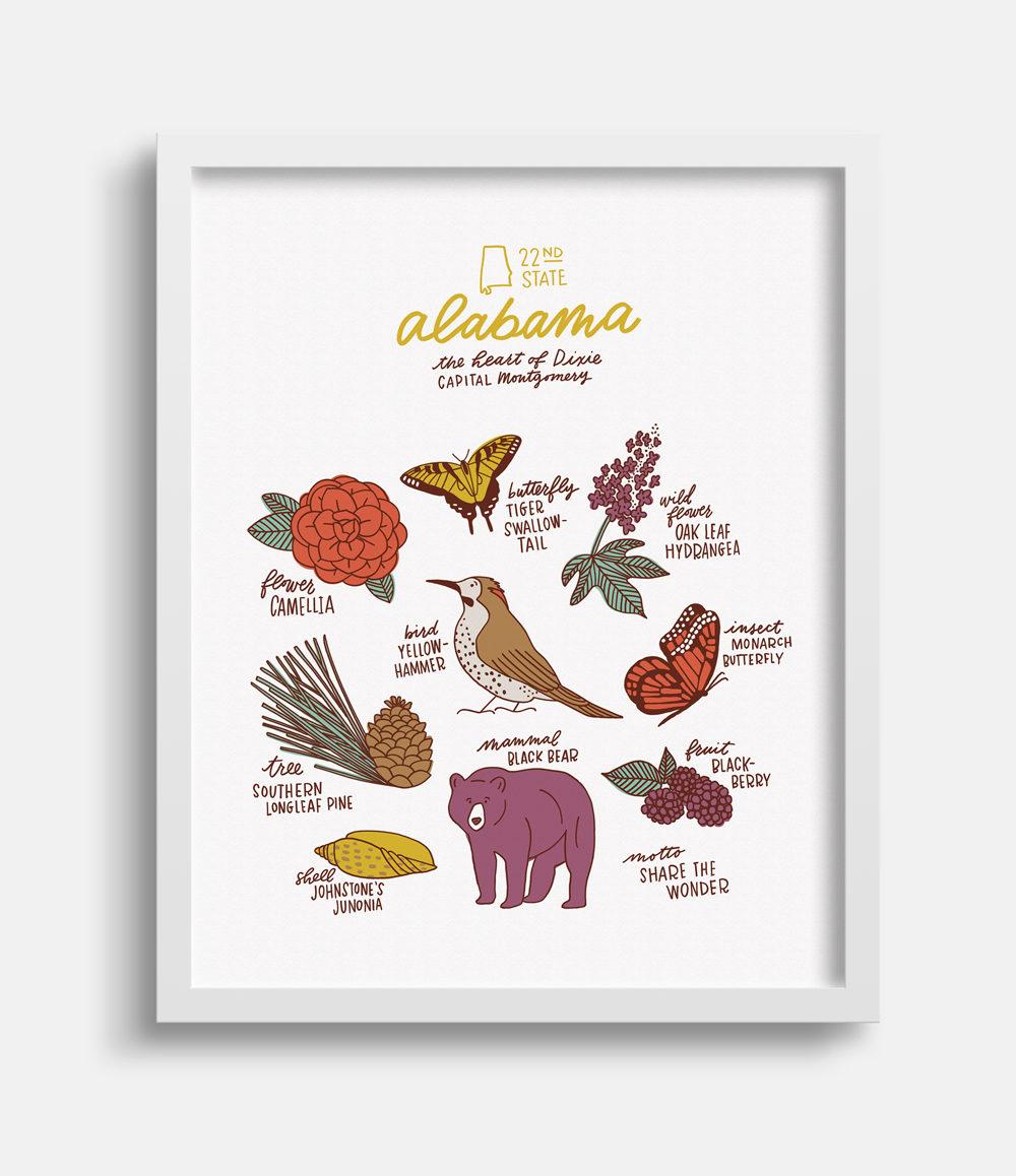 Alabama State Symbols Print by Joanna Dee