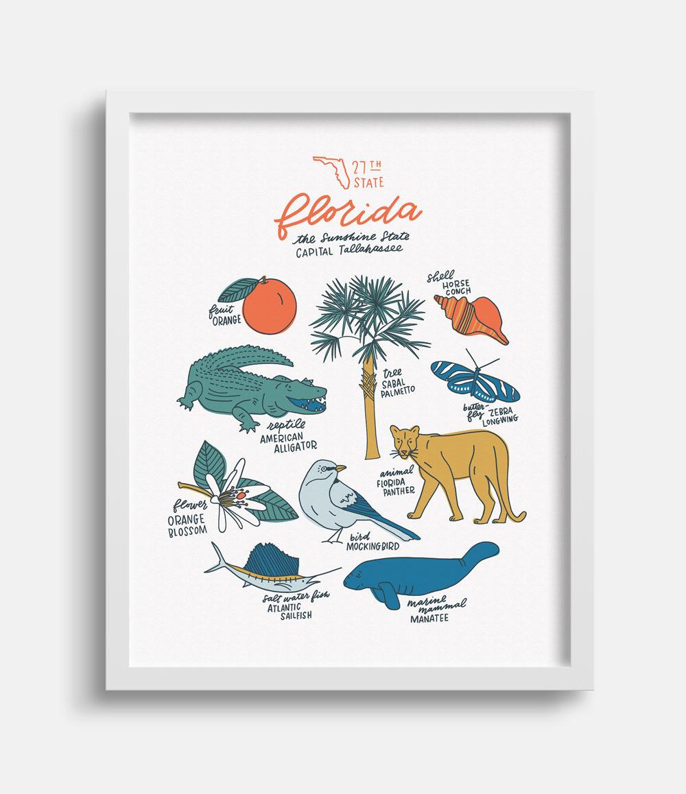 Florida State Symbols Art Print