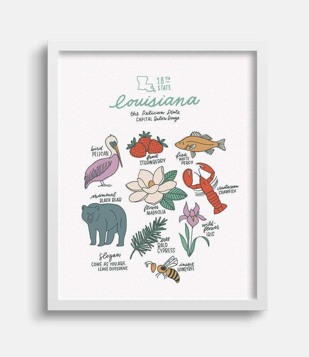 Louisiana State Symbols Print by Joanna Dee
